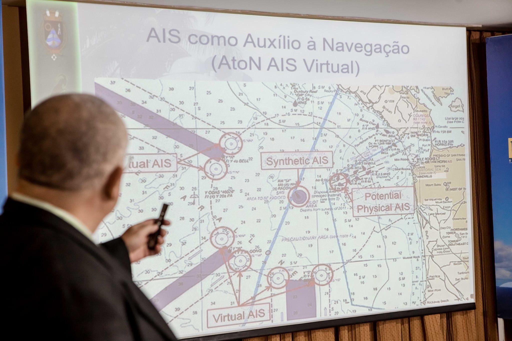 AIS como Auxílio à Navegação (AtoN AIS Virtual)